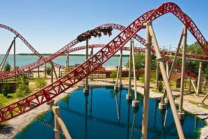 Amusement Parks in Ohio